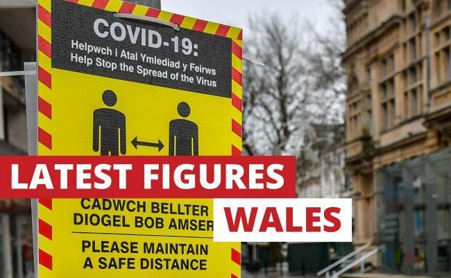 Latest Covid-19 figures for North Wales.